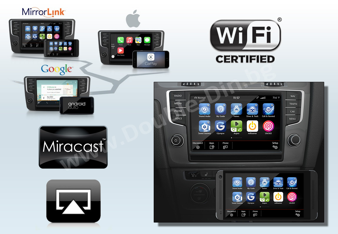 Mirrorlink споделяне с Miracast (Android) и Airplay   (iPhone)